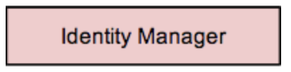 IDENTITY MANAGER WSO2 IS